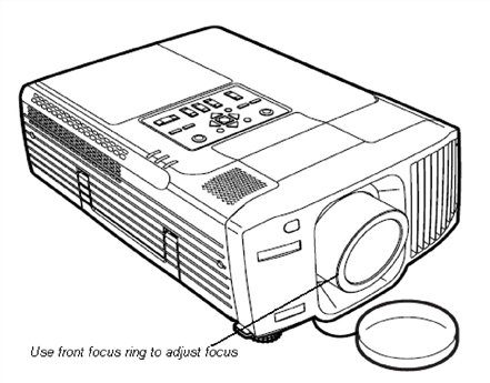 Adjusting the Focus on the Epson 9300i Projector